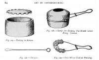 1894 tinning